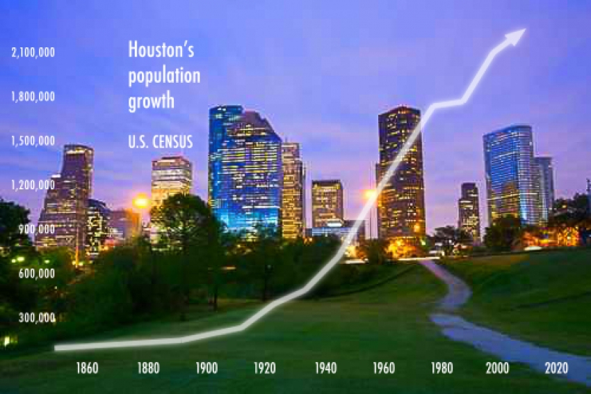 Houston is experiencing a growth spurt that will test city services and civic leaders' vision for the future of the metro area.