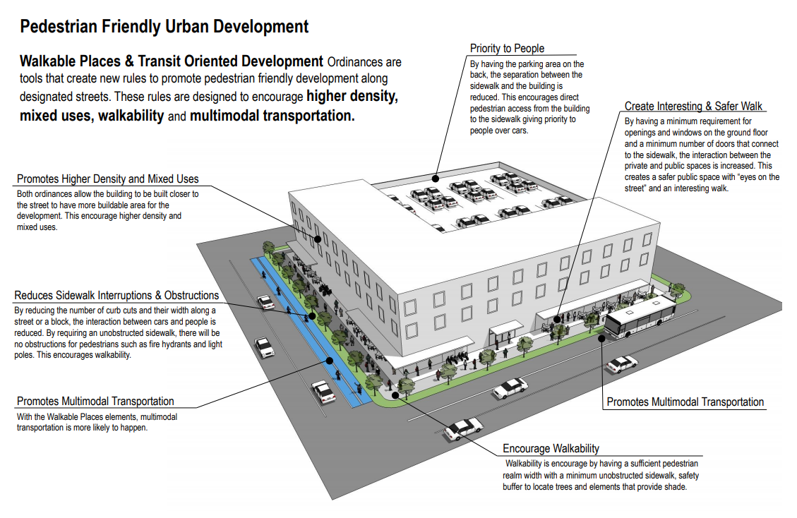Walkable places Planning